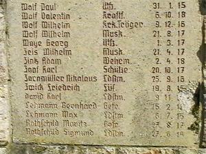 jüdische nachnamen österreich